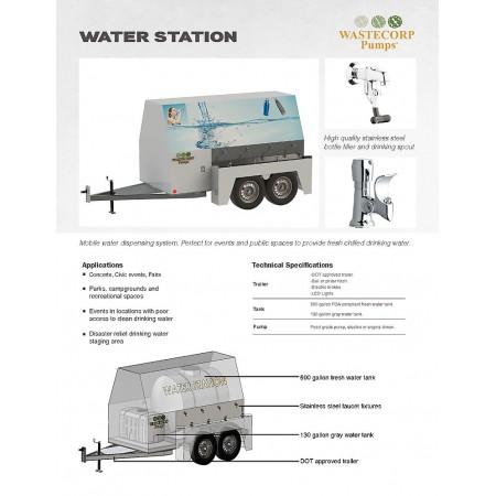 Water Station Brochure