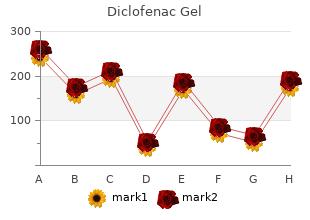 purchase 20 gm diclofenac gel mastercard