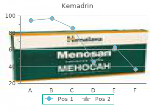 order kemadrin 5 mg on-line