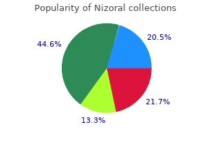 buy nizoral 200 mg without prescription