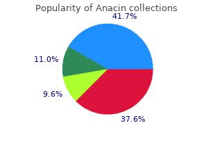 purchase 525 mg anacin