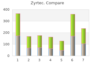 generic 5 mg zyrtec overnight delivery