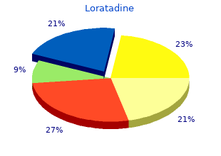 10 mg loratadine with mastercard