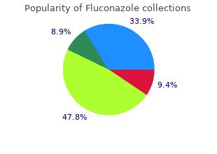 fluconazole 150mg line