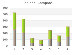 purchase 500mg xeloda with amex