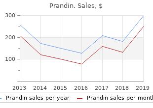 generic 2mg prandin with visa
