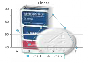 cheap 5 mg fincar with visa