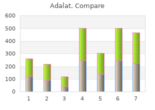 order 30 mg adalat amex