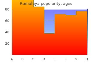 cheap 60 pills rumalaya with amex
