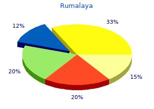 purchase 60pills rumalaya amex