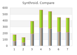order synthroid 125 mcg line