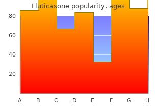 fluticasone 500mcg without prescription