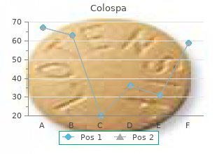 discount 135mg colospa free shipping