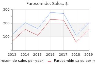 purchase furosemide 100 mg amex
