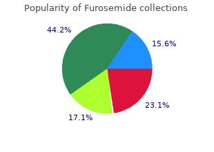 buy cheap furosemide 100 mg line
