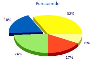 purchase 100 mg furosemide with visa