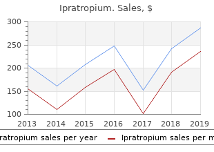 20mcg ipratropium for sale