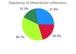 buy cheap ethambutol 400mg
