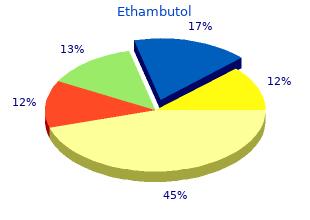 400mg ethambutol for sale