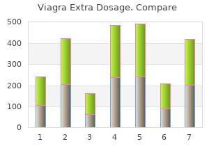 generic 130 mg viagra extra dosage otc