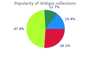 buy sildigra 50 mg without prescription