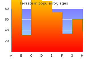 terazosin 1 mg free shipping