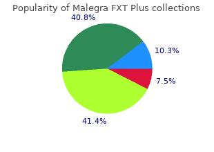 generic malegra fxt plus 160 mg without prescription