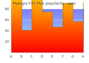malegra fxt plus 160 mg on line