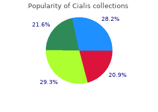 order cialis 20 mg on line