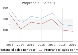 discount 80 mg propranolol visa