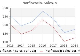 buy 400 mg norfloxacin amex