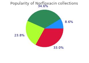 order norfloxacin 400mg