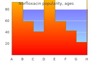 norfloxacin 400 mg low price