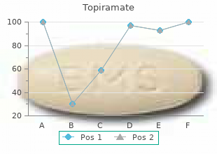200mg topiramate for sale