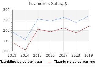 order tizanidine 2 mg on line