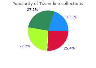 purchase 2mg tizanidine overnight delivery