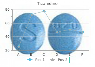 purchase tizanidine 2 mg fast delivery