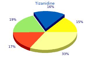 generic tizanidine 2 mg with mastercard