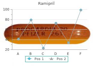 safe ramipril 2.5mg