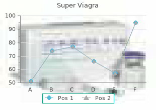 buy super viagra 160mg visa