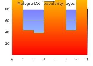 cheap 130 mg malegra dxt with mastercard