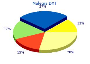 malegra dxt 130mg amex