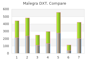 purchase 130 mg malegra dxt with mastercard