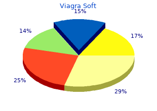 purchase 50 mg viagra soft