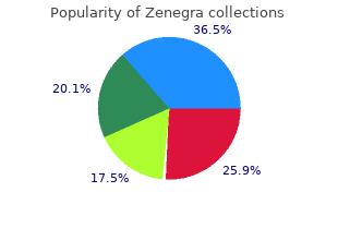 cheap 100mg zenegra free shipping