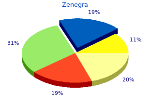 order zenegra 100mg with amex